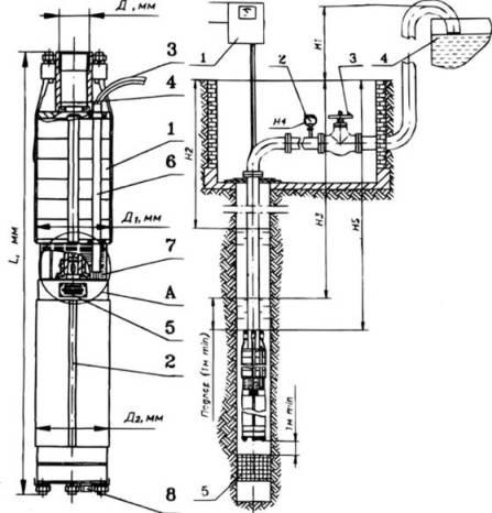 Конструкция скважинного насоса